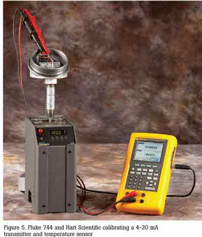 Figure 5: Fluke 744 and Hart Scientific calibrating a 4-20mA