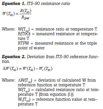 fluke equation1-2