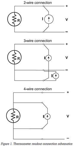 Figure 1: Thermometer readout connection schematics